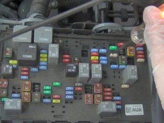 2 step to test and replace ABS Fuse-5