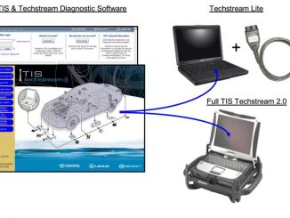 Original Toyota TIS Techstream Lite Frequently Asked Questions-