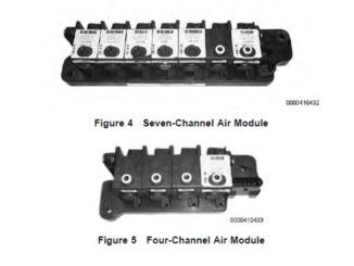 Automobiles Multiplexing System and Modules Instruction (3)