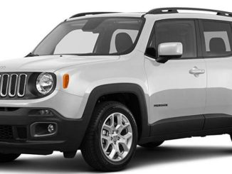 How to Enhance Jeep Renegade/Fiat 500X RA4 RG4 Radio Performance