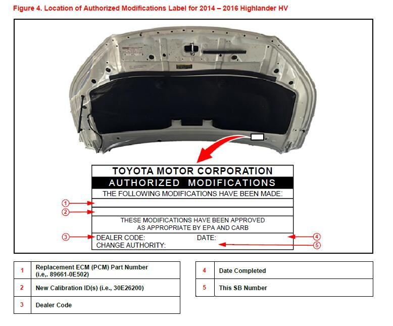 How-to-Repair-Toyota-MIL-ON-P2610-Trouble-Code-4