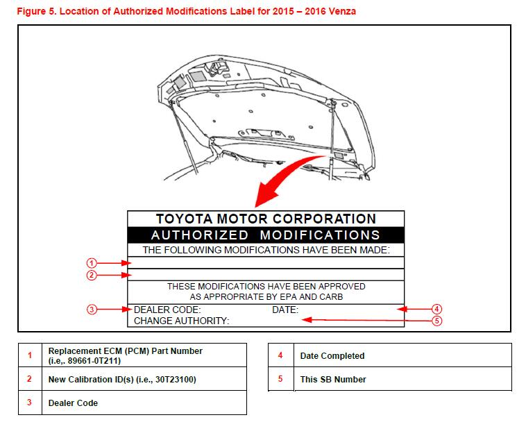 How-to-Repair-Toyota-MIL-ON-P2610-Trouble-Code-5