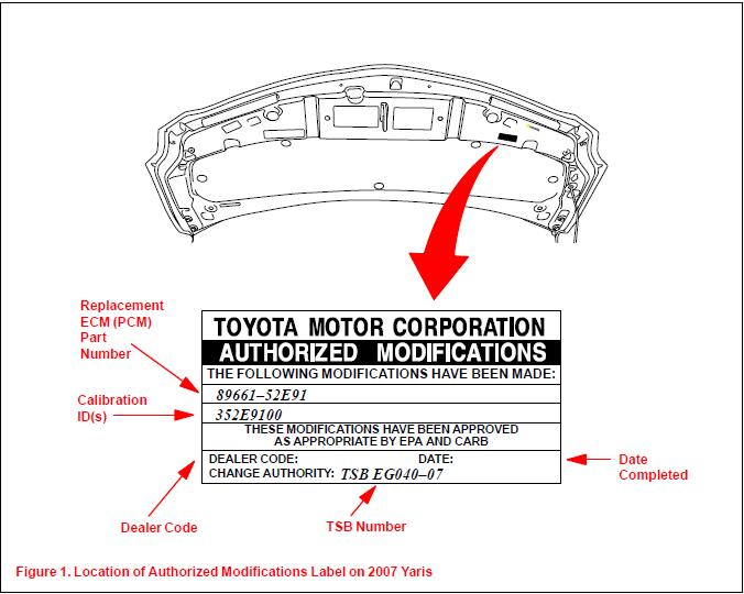 How-to-Repair-Toyota-Yaris-2007-P0335-MIL-ON-Trouble-3