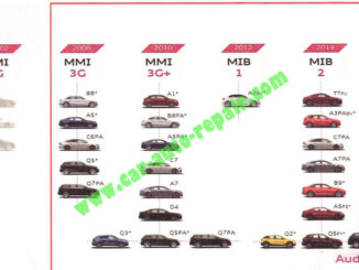 How-to-Release-MMI3GMMI3G-Driving-Video-for-AUDI-2008-2010-by-ODIS-Engineerin-1