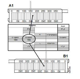 How-to-Adjust-Axle-Wheel-Alignment-for-Scania-L-Series-Truck-4