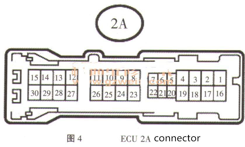 Main body ECU 2A connector-4