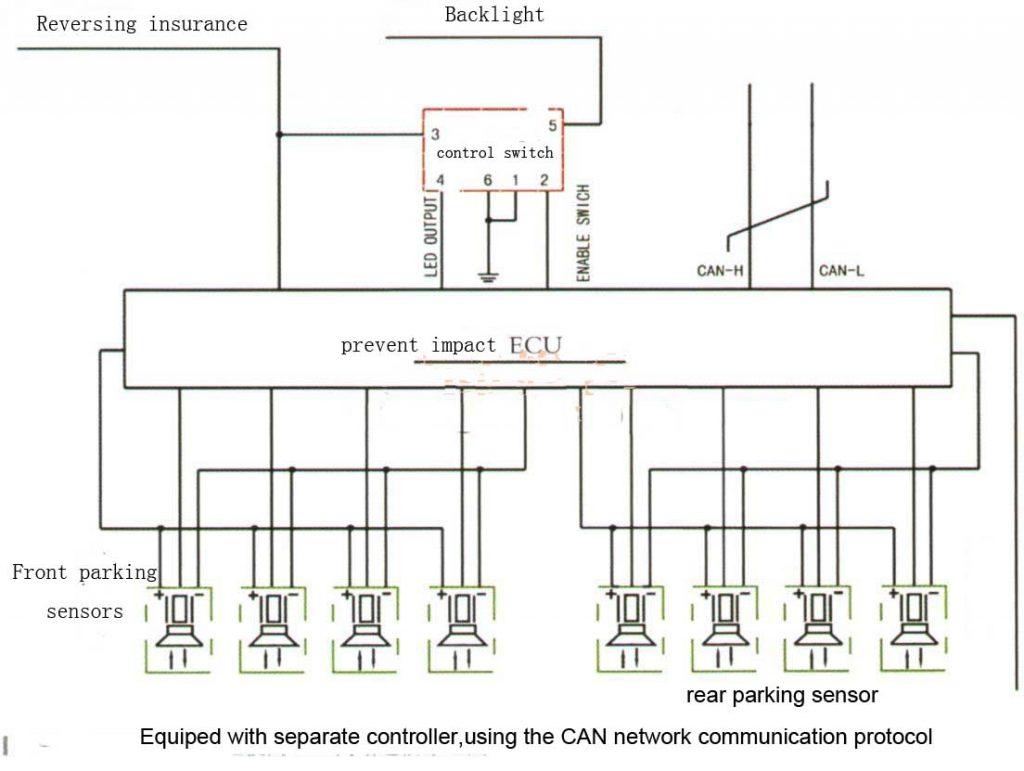 reverse park system working principle-2