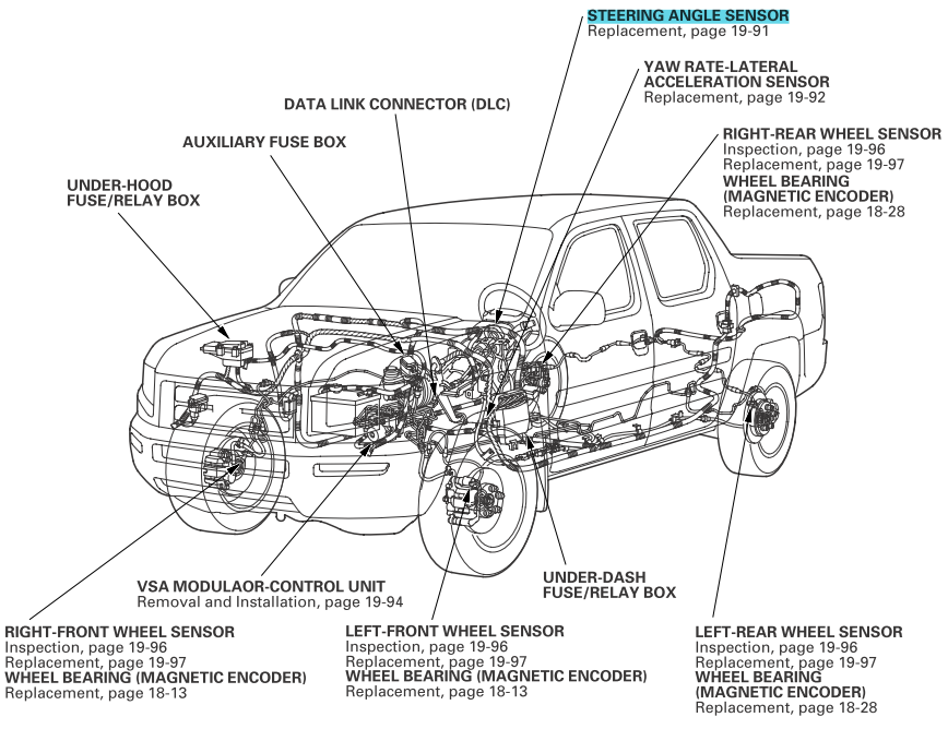 Steering Angle Sensor Location And Removal Auto Repair