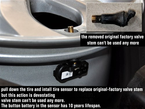 1)TMPS (Tire Pressure Monitoring System) Brief-3