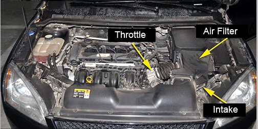 How To Remove & Install Auto Throttle Body (1)
