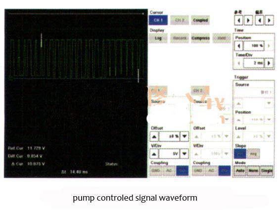 BMW F10 525i CID Prompt:Battery Discharge Warning2