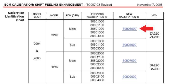 Toyota Techstream TIS Reprogramming ECU Flash (10)