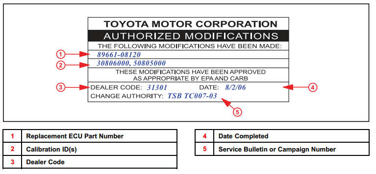 Toyota Techstream TIS Reprogramming ECU Flash (27)