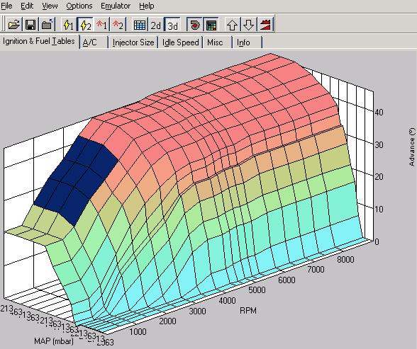 How to TuningRemapProgrammingFlashing Engine ECU (1)
