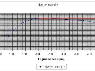 IQ vs RPM graph 19 pdplusnote