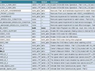 BMW F30 VOFDL Coding Guide (11)