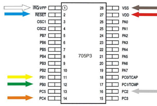 Carprog Read MC68HC05 Processor Guide (15)
