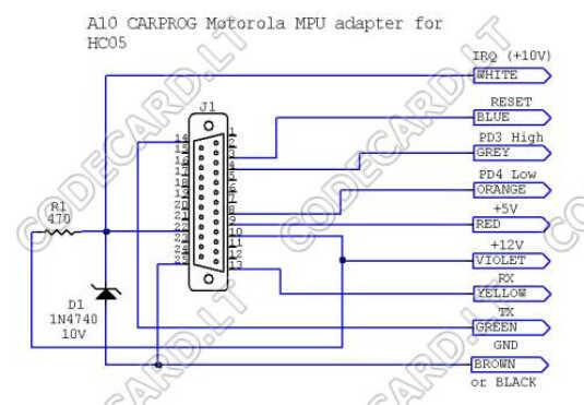Carprog Read MC68HC05 Processor Guide (5)
