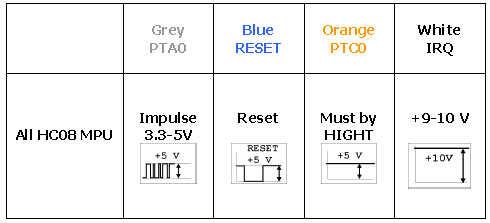 Carprog Read Motorola MC68HC08xx Series Gudie (4)