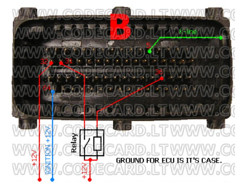 Carprog Read Opel ECU Data Knowledage (8)