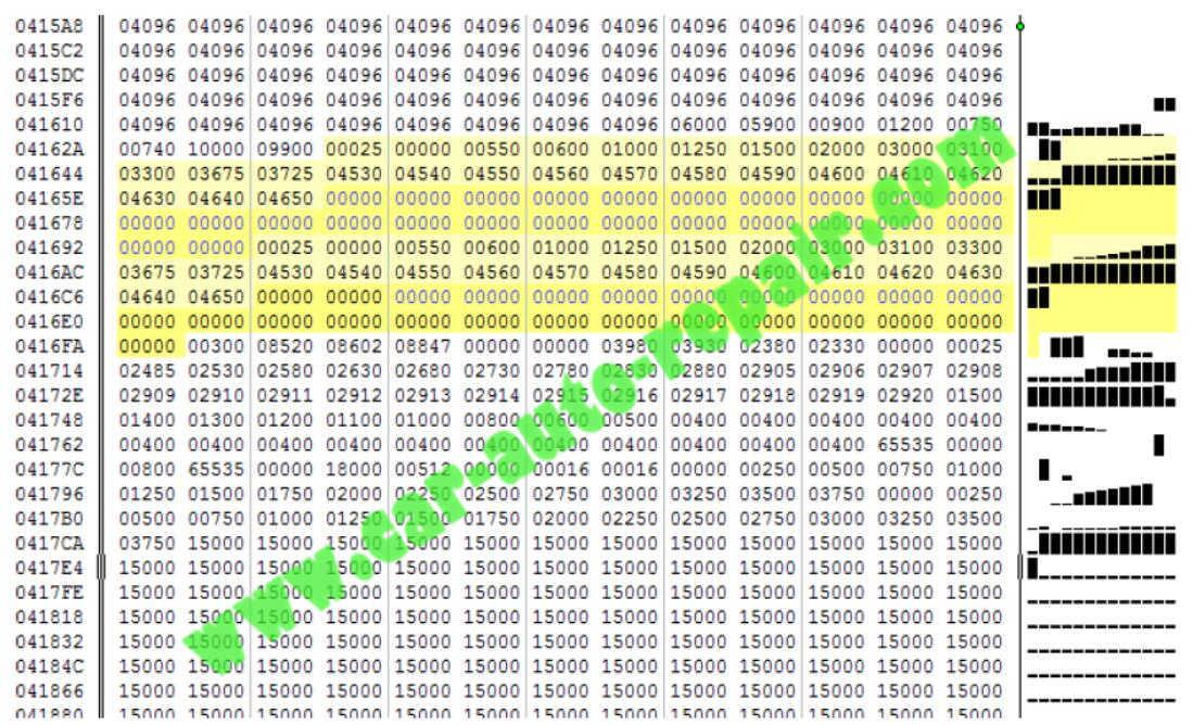DisableRemove EGR for Mercedes Benz E270 CDI EDC16C31 (4)