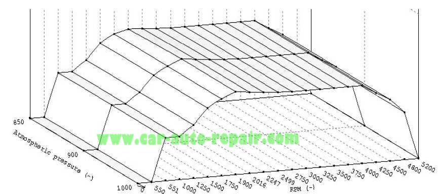 VW Golf 4 EDC15 ECU Chip Tuning Guide WinOLS (5)