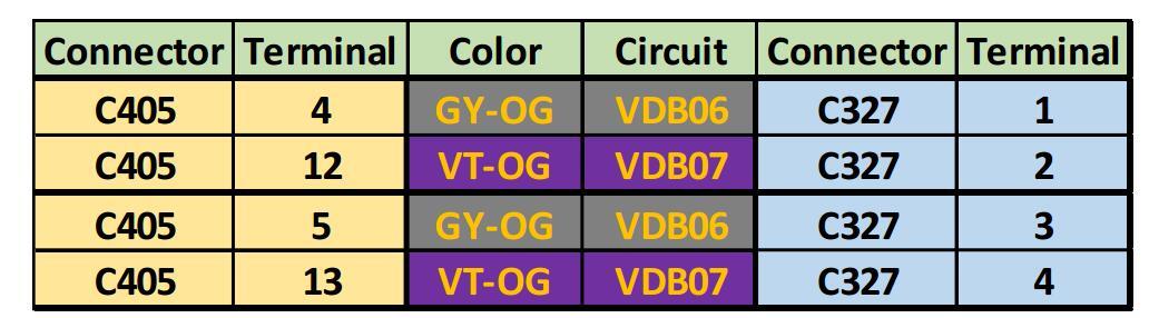 Ford F150 2015 Blind Spot Information System (BLIS) Installation Guide (7)