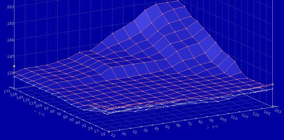 WinOLS Tune ECU Map for Volvo 850 T5 Motronic 4.3 ECU (10)
