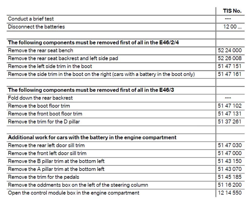 BMW 3 Series E46 Subwoofer Module Retrofit Guide |Auto