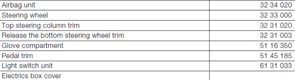BMW Multi-Function Steering WheelCruise Control Retrofit Guide (1)