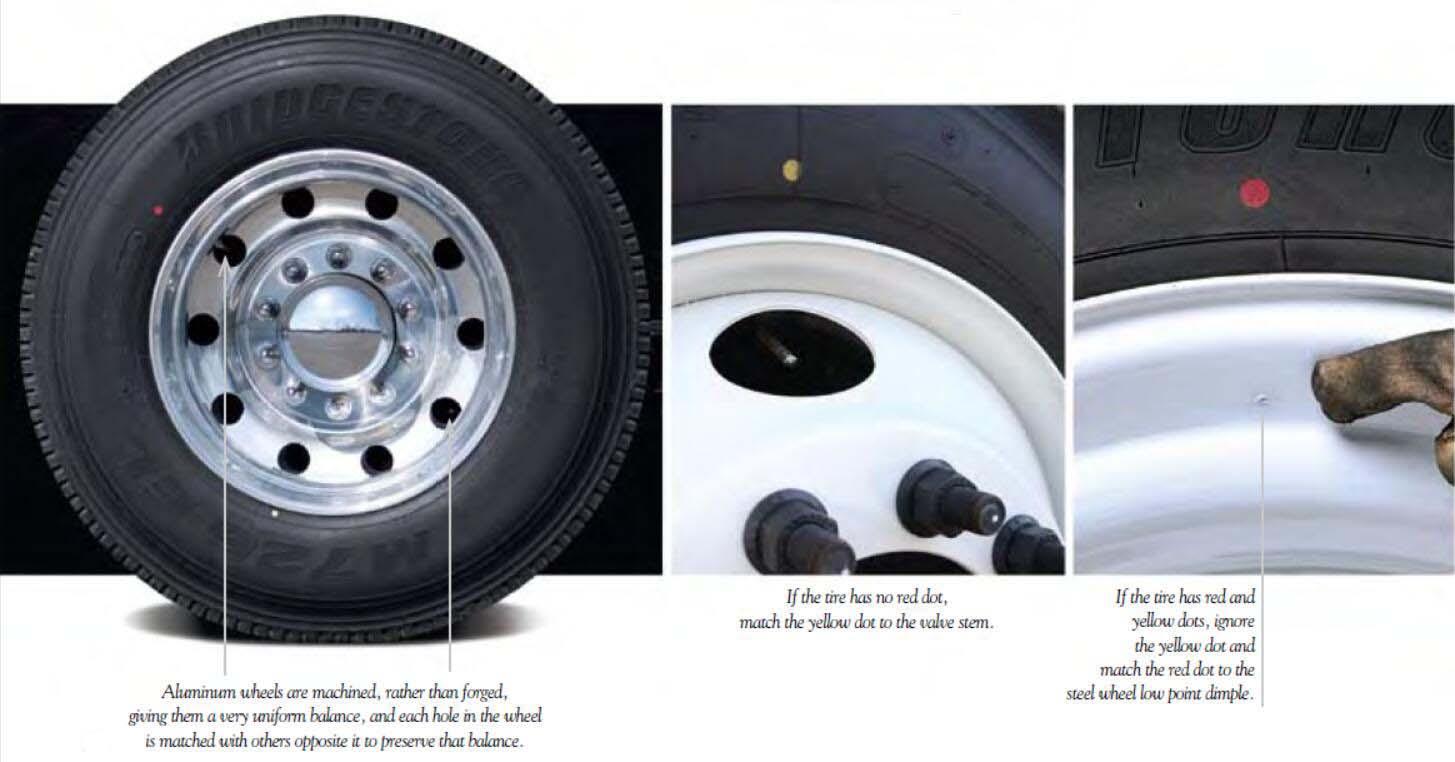 Tires BalanceBridgestone Tires Red & Yellow Dots (2)