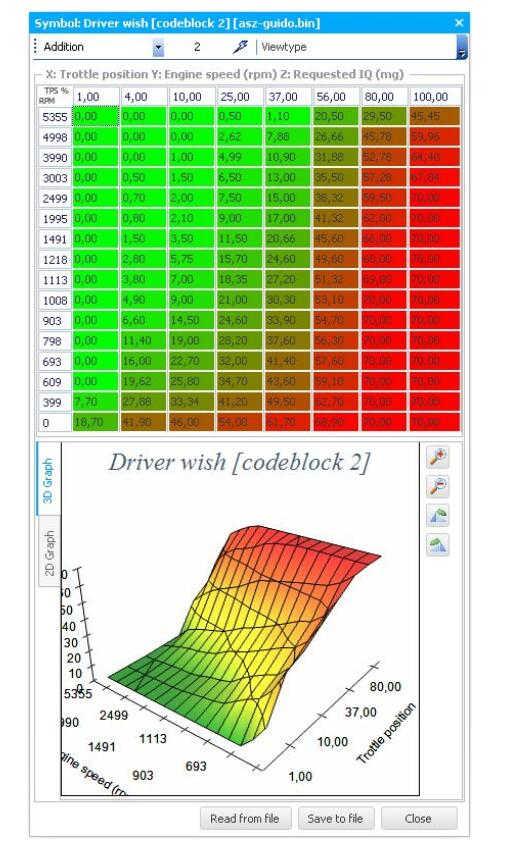 VAG Bosch EDC15P ECU WinOLS Remap Guide (11)