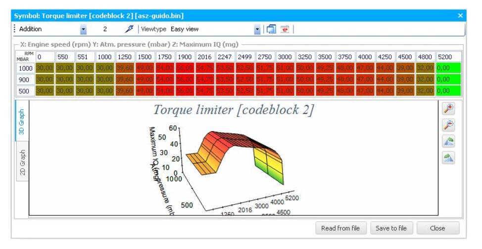 VAG Bosch EDC15P ECU WinOLS Remap Guide (12)
