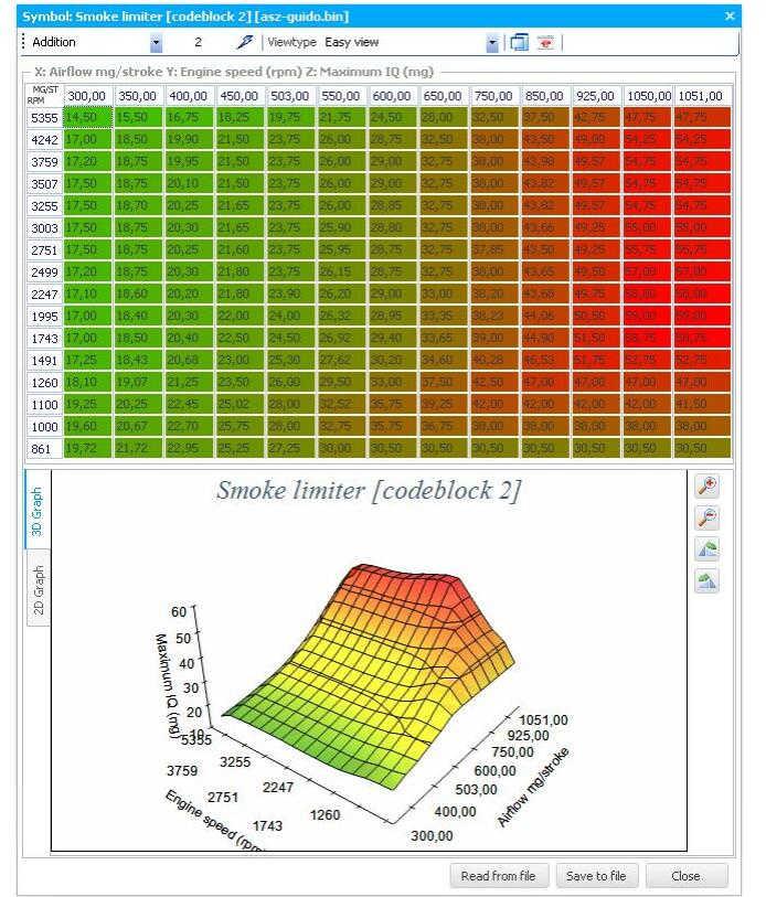 VAG Bosch EDC15P ECU WinOLS Remap Guide (13)