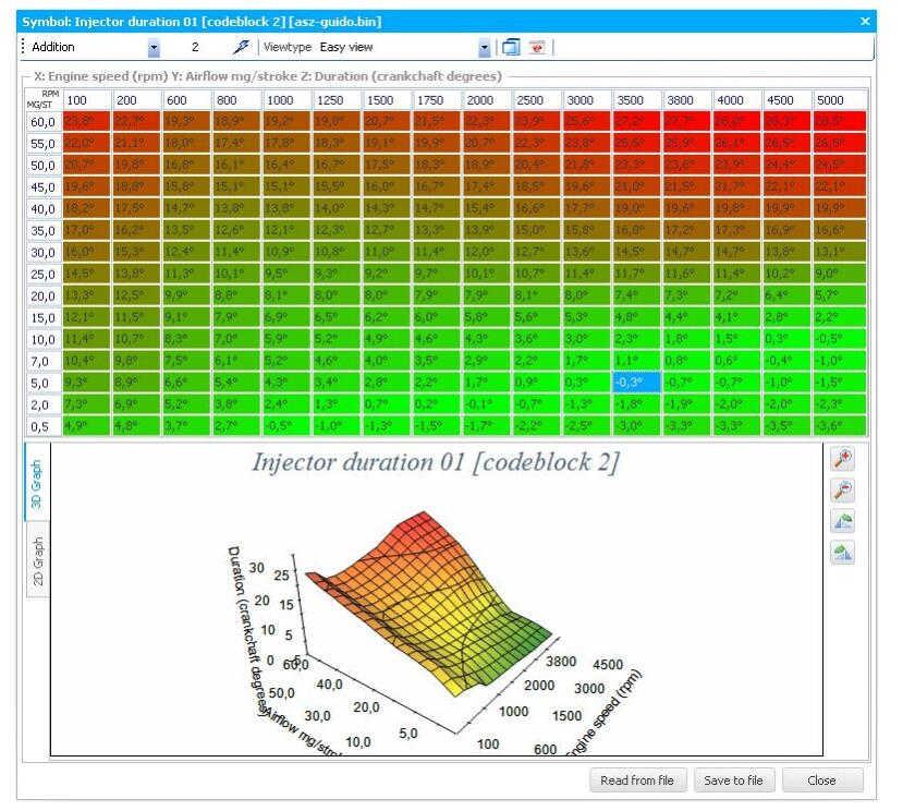VAG Bosch EDC15P ECU WinOLS Remap Guide (14)