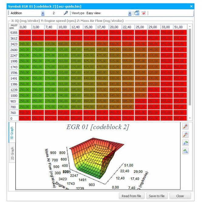 VAG Bosch EDC15P ECU WinOLS Remap Guide (15)