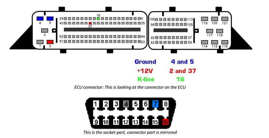 VAG Bosch EDC15P ECU WinOLS Remap Guide (16)