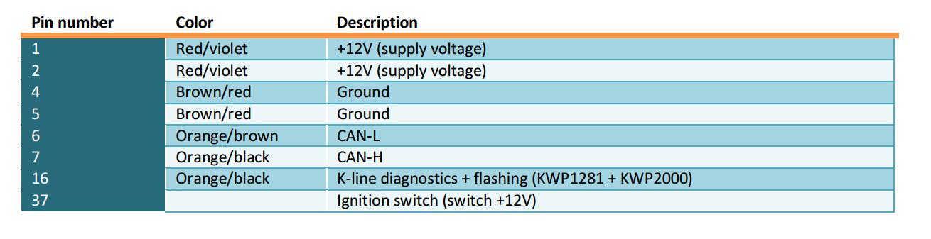 VAG Bosch EDC15P ECU WinOLS Remap Guide (5)