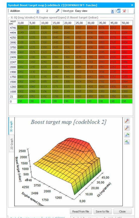VAG Bosch EDC15P ECU WinOLS Remap Guide (8)