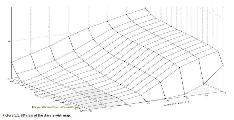 VW Golf 3 TDI VP37 ECU Remap Guide by WinOLS (1)