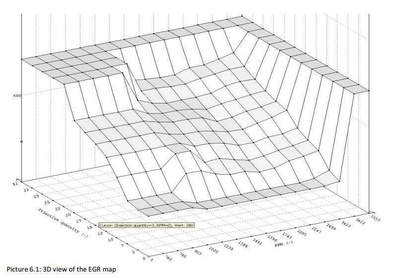 VW Golf 3 TDI VP37 ECU Remap Guide by WinOLS (21)
