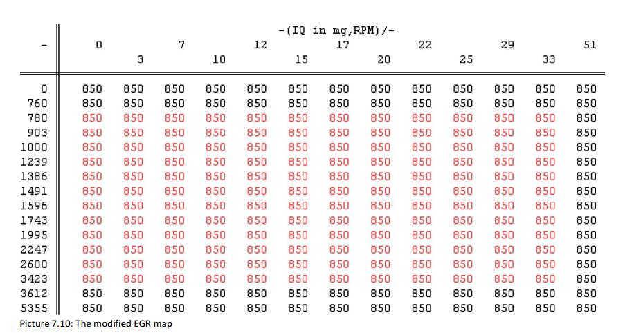 VW Golf 3 TDI VP37 ECU Remap Guide by WinOLS (33)