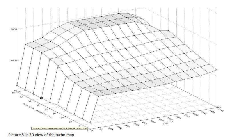 VW Golf 3 TDI VP37 ECU Remap Guide by WinOLS (34)