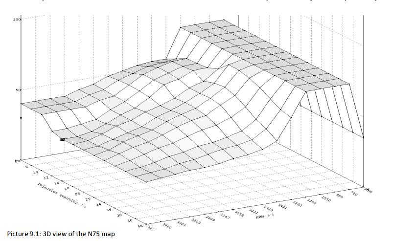 VW Golf 3 TDI VP37 ECU Remap Guide by WinOLS (38)