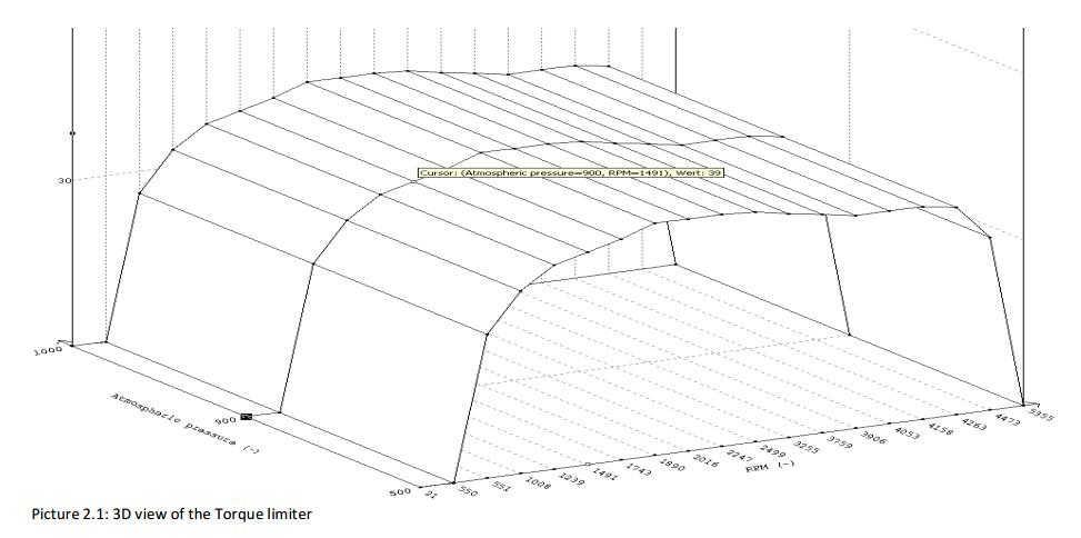 VW Golf 3 TDI VP37 ECU Remap Guide by WinOLS (5)