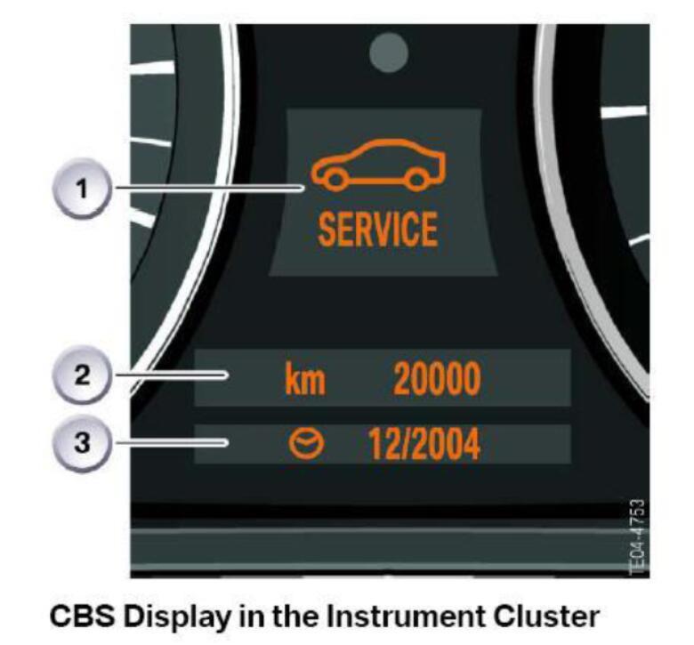 BMW E90 E91 E92 E60 E61 E63 E64 CBS Reset Guide (1)