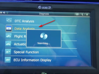 G-scan2 Perform Idle Air Volume Learning for Nissan (5)