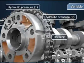 What is Variable Valve TimingHow VVT Work (1)