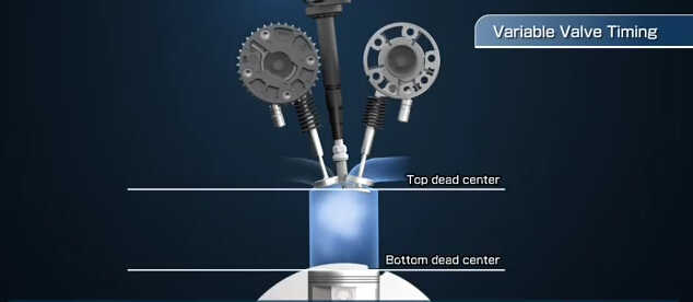 What is Variable Valve TimingHow VVT Work (2)