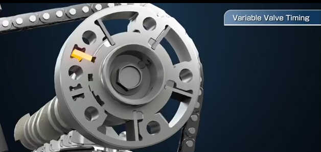 What is Variable Valve TimingHow VVT Work (4)